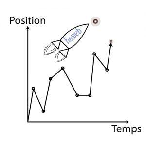 icone statistique héweb