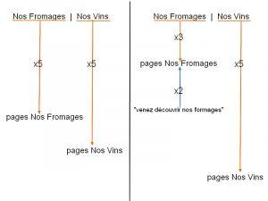 explication des liens en SEO et la puissance du jus en backlinks - sébastien Etchar consultant SEO